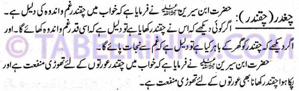 Chaghdar