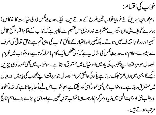Khawab Ki Aqsam