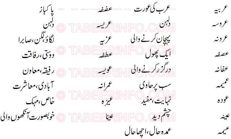 Islamic Names For Girls Starting With Aien - Khwab Ki Tabeer