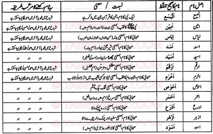 Islamic Names For Boys Starting With Alif - Khawab Ki Tabeer