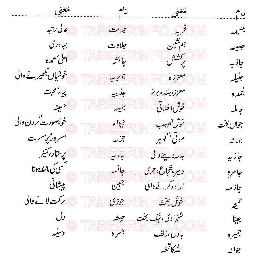 Islamic Names For Girls Starting With Jeem   Khawab Ki Tabeer