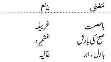 Photo of Islamic Names For Girls Starting With Ghain
