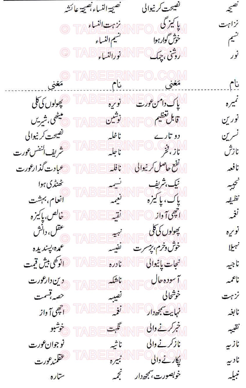 Islamic Names For Girls Starting With Noon   Khawab Ki Tabeer