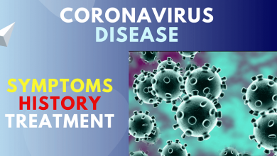 Photo of What is coronavirus?